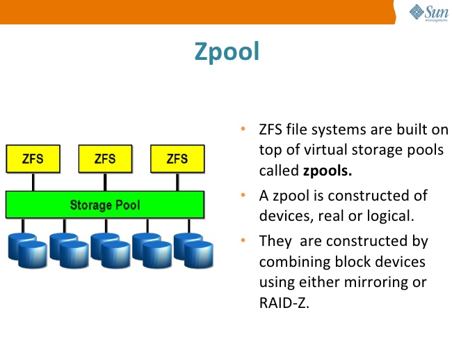 zfs-file-system